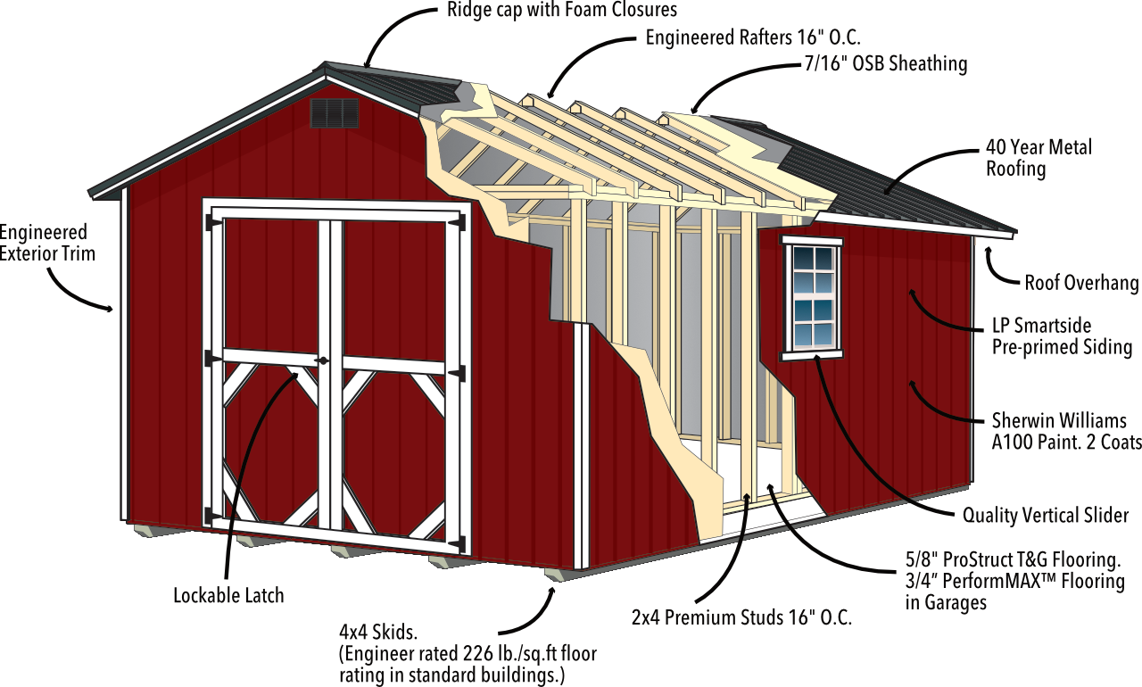 Cutaway Shed Drawing